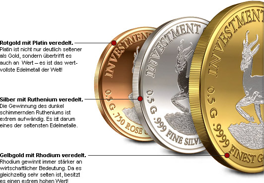 Krügerrand Investment Set 2013