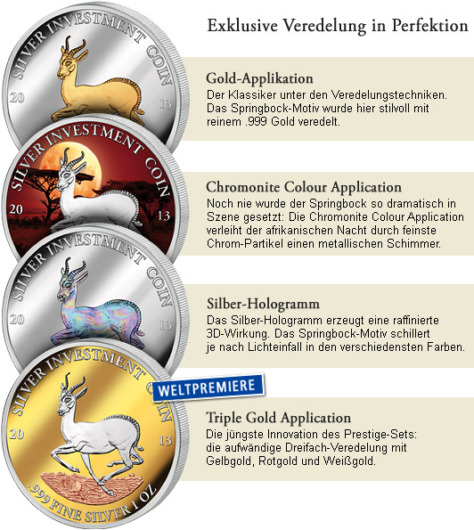 Silver Investment Coin Prestige-Set Springbock 2013