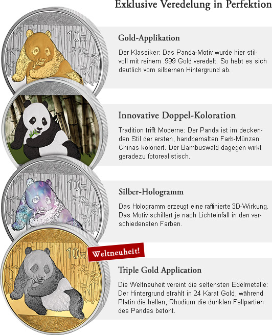 Detailabbildung Silver Investment Coin Prestige-Set Panda 2015
