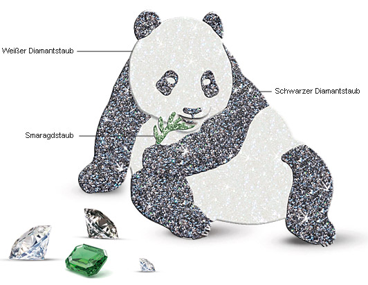 Detailabbildung Panda Prestige Set 2015