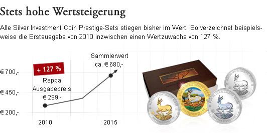 Wertsteigerung Silver Investment Coin Prestige-Set