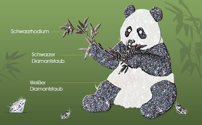 Detailabbildung Panda Prestige Set Diamond Edition 2017