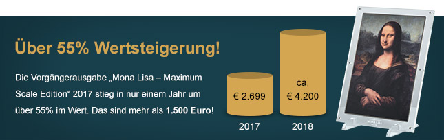 10000 Francs Elfenbeinküste Sixtinische Kapelle 2018
