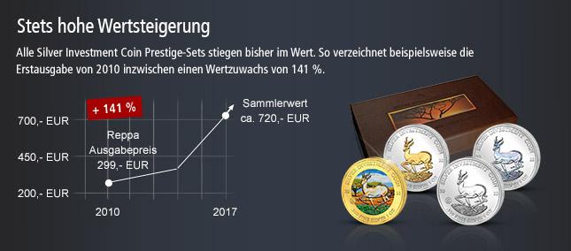 Stets hohe Wertsteigerung der Silver Investment Coin Prestige-Sets