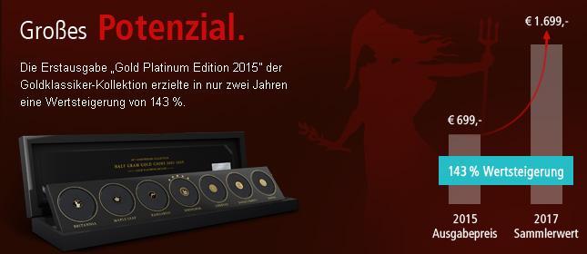 7 X 1000 Francs Gabun Gold Platinum Edition 2017 Gabun